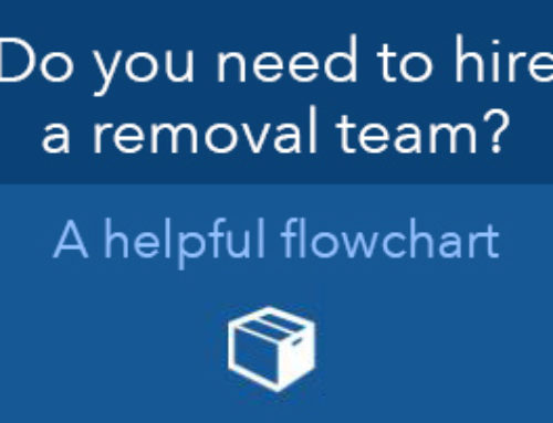 Do you need to hire a removalist? The super easy flowchart